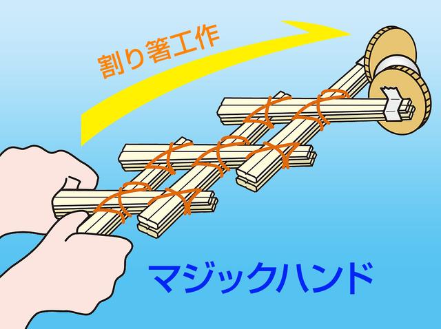 割り箸工作 マジックハンド こども おもちゃ 工作 子供 割り箸