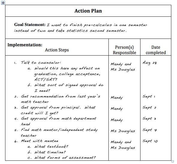 Self-Advocacy for Gifted Teens Action Plan for High Schoolers This