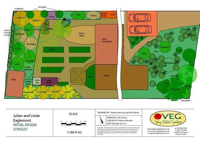 28 farm layout design ideas to inspire your homestead dream the edible garden design
