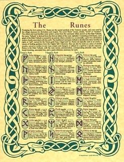 celtic runes symbols and meaning - Google Search | Magic ...