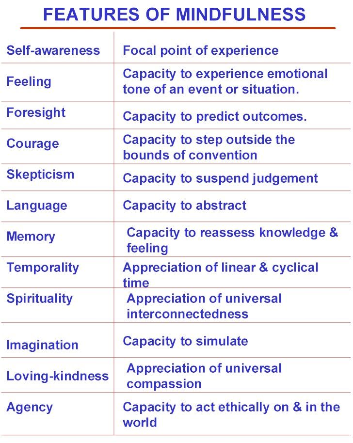health psychology assignments Understanding and promoting mental health and wellbeing for undergraduate  students on  academic department (or campus): psychology.