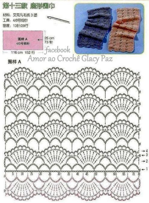 grafico | Only Crochet | Pinterest | Croché, Ganchillo y Puntos