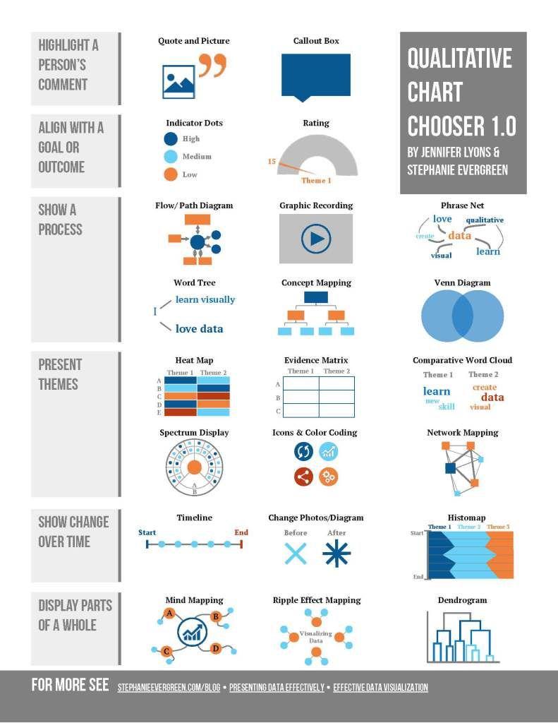 Qualitative Chooser 1 0 Data Pinterest Data Visualization