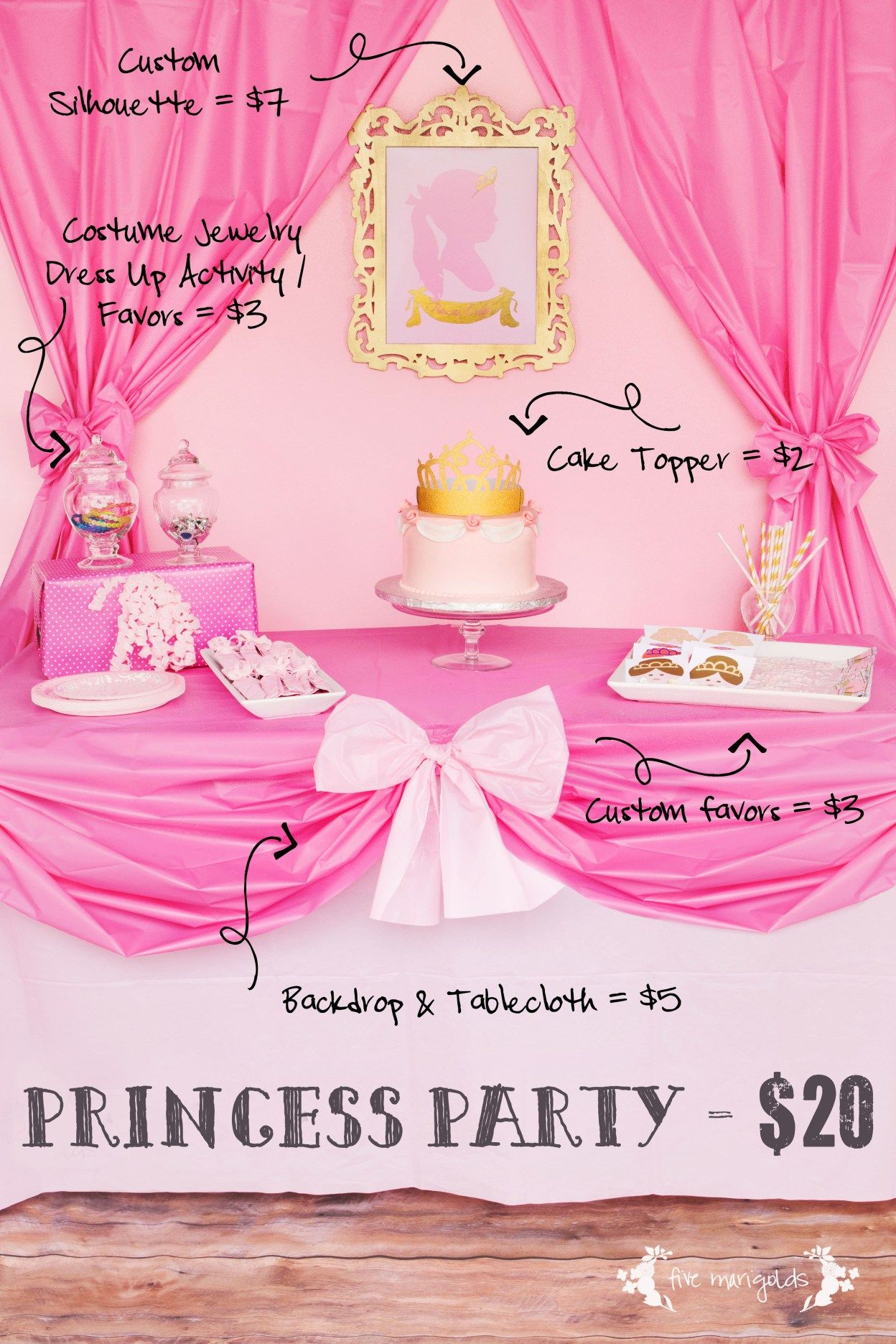 Complete Pink Princess Party for Less than $20 | Geburtstagsfeier ...