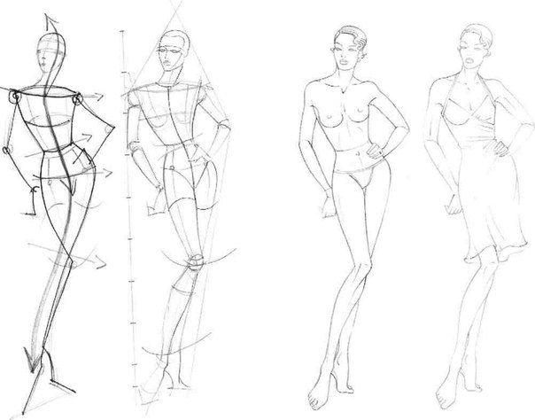 Как рисовать женское белье валберис белье нижнее женское
