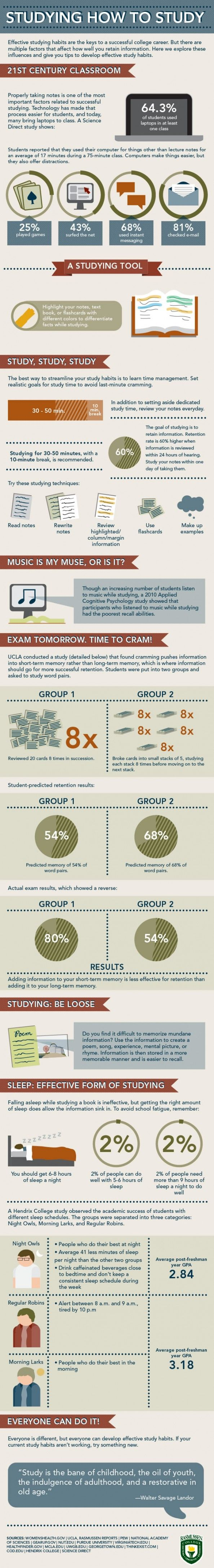Studying How To Study Infographic