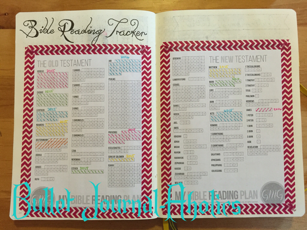 It is an image of Sizzling Bible Reading Tracker Printable