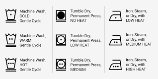 Image Result For Italian Clothing Instructions Washing Symbols Laundry Tags Washing Symbols Laundry