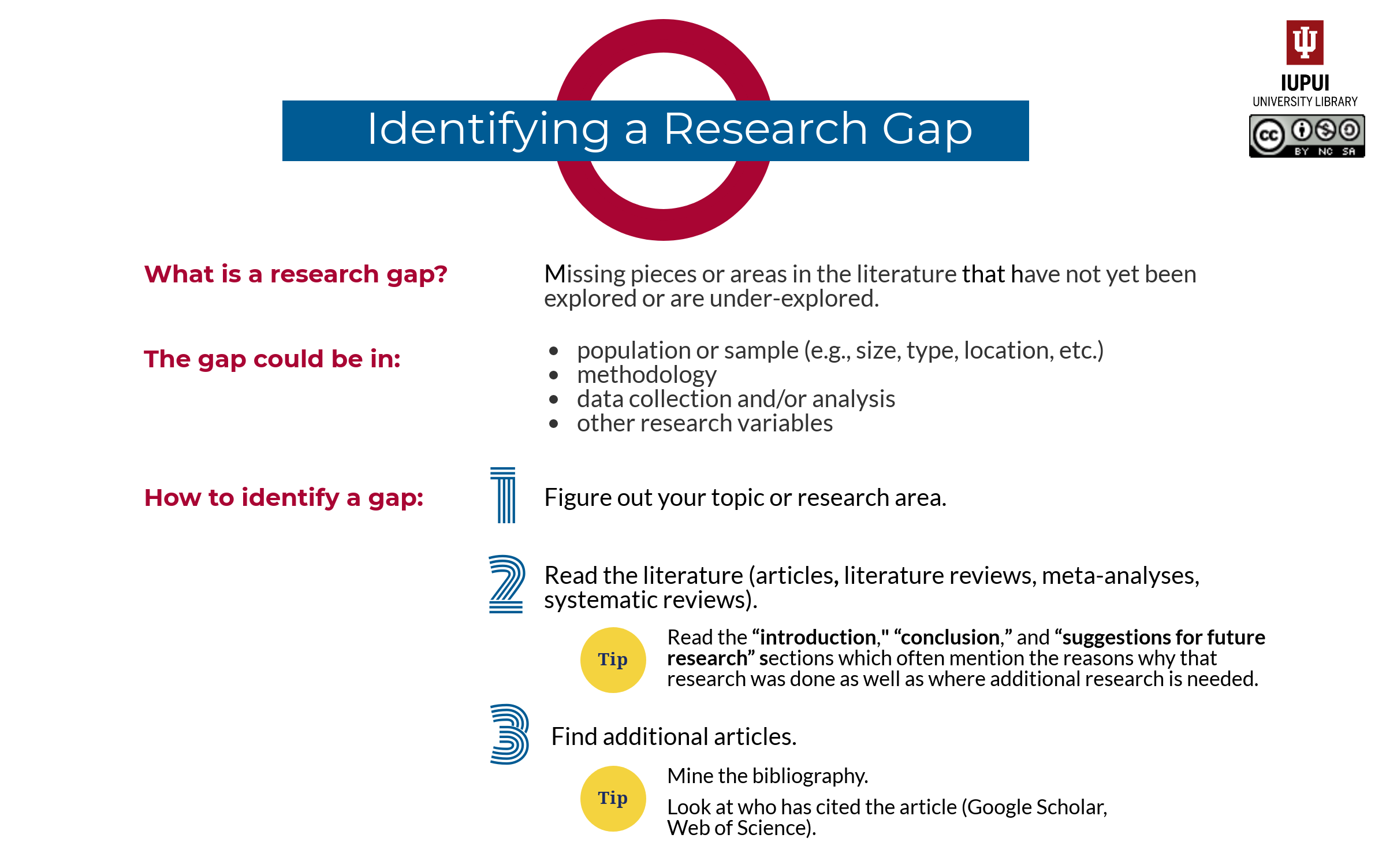Research Strategies - AAA Shared Resource Guide ...