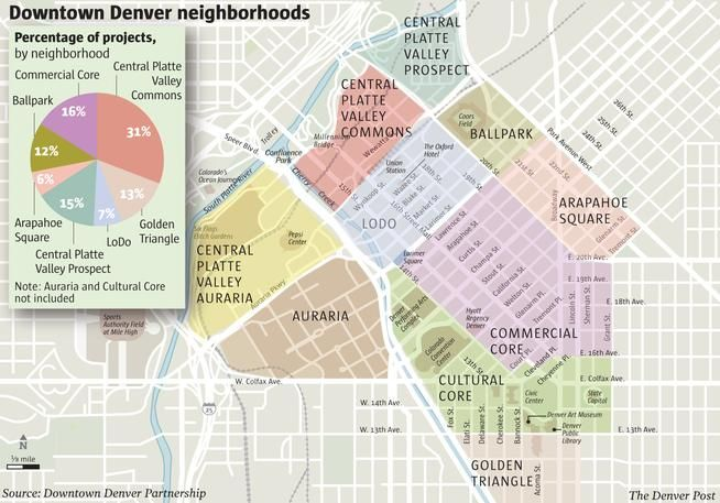 Downtown Denver Neighborhoods Half of these were empty rail yards