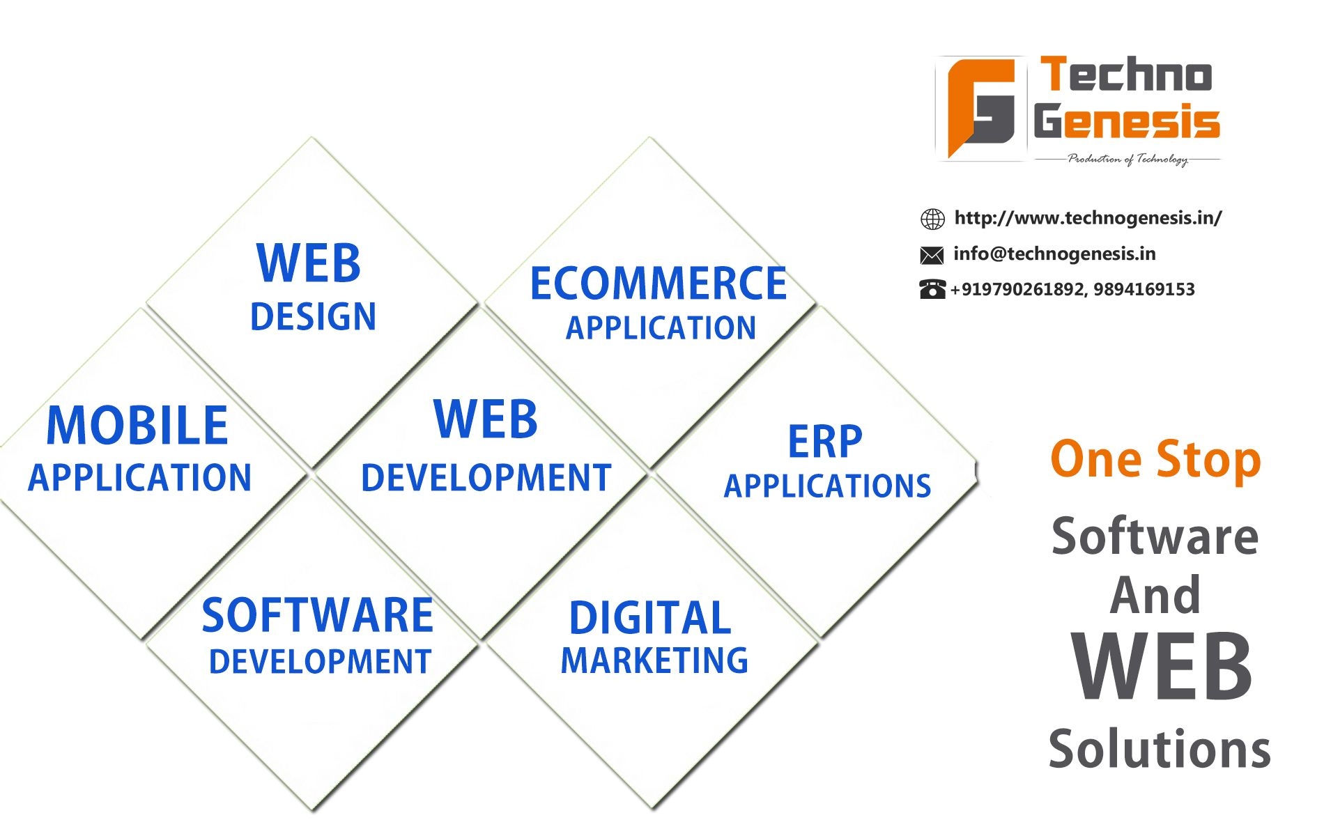 Difference Between Web Based Application And Enterprise Application