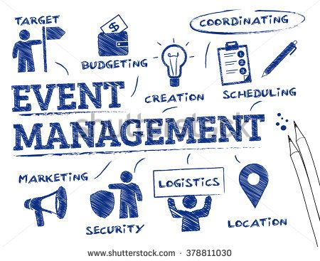 Event management Chart with keywords and icons ideas Pinterest - fresh blueprint events pictures