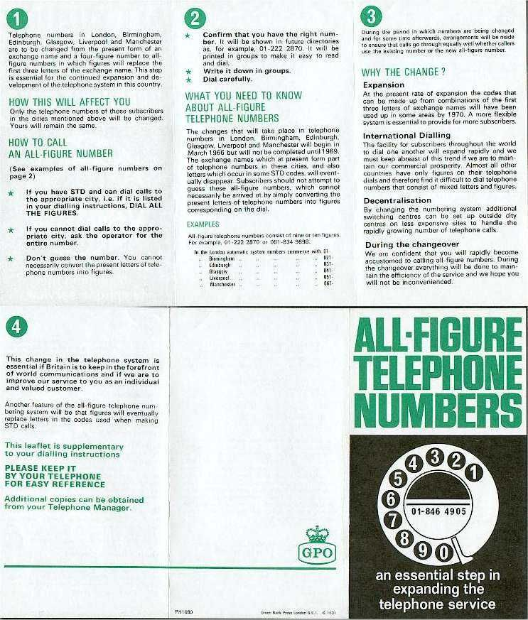 AllFigure Telephone Numbers Guide  Ma Bell History