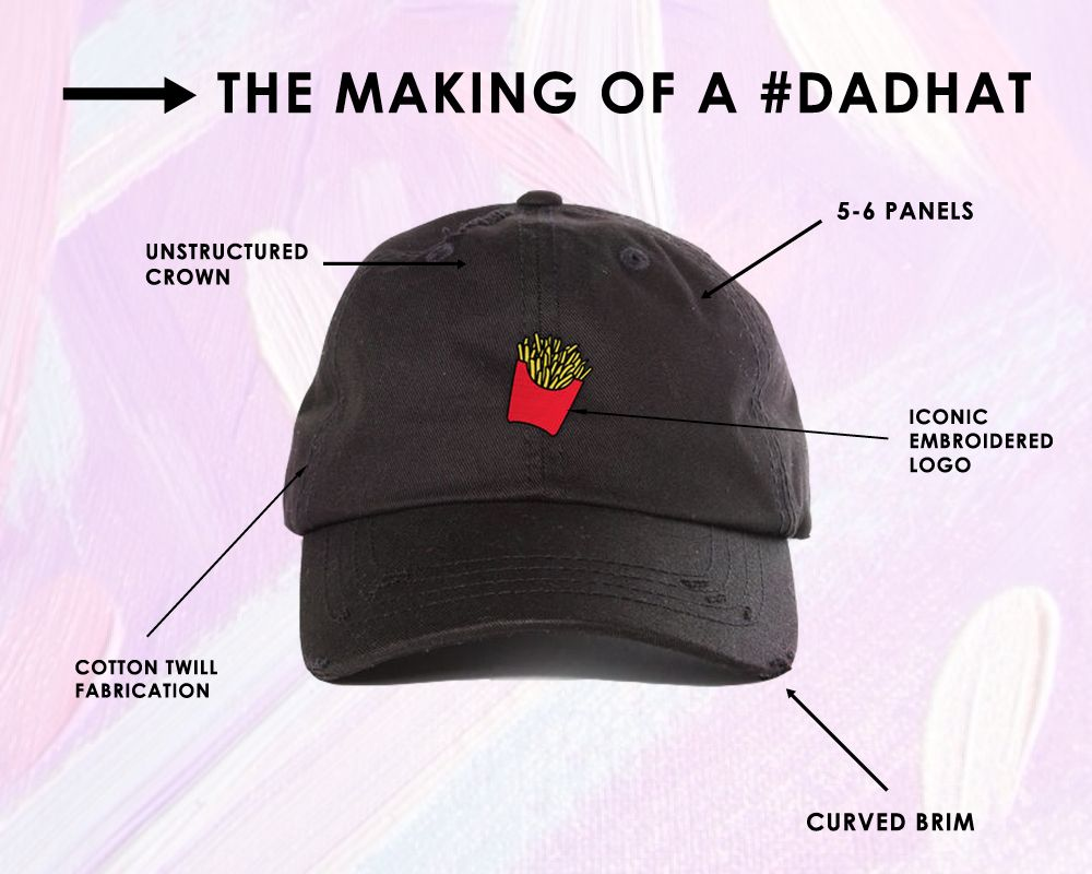 Image result for dad cap styles  71d501ab4f9