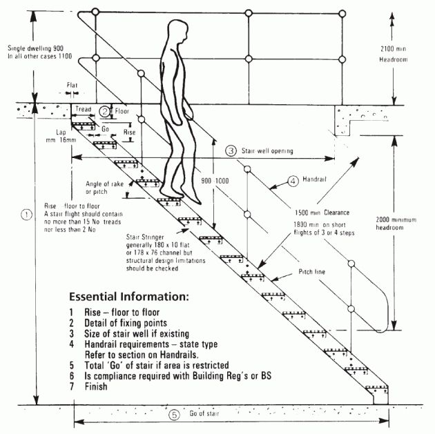 Remarkable Steel Staircase Dimensions Layout Terms Industrial Platforms Guide Pic 44
