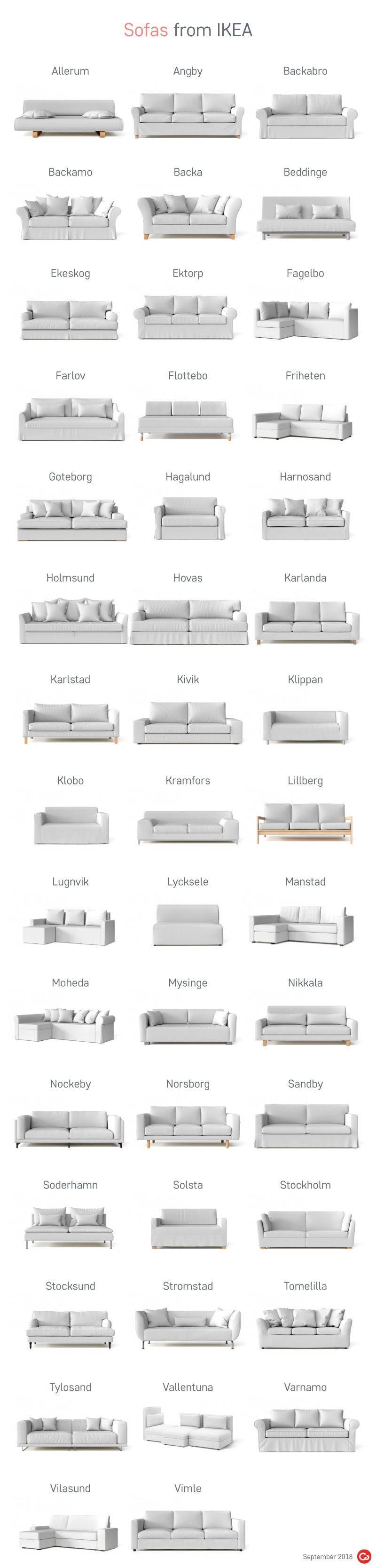 Replacement Ikea Sofa Covers For Discontinued Ikea Couch Models Ikea Couch Ikea Sofa Ikea Sofa Covers