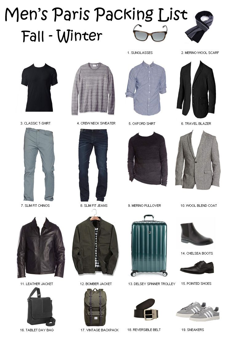 What to Wear in Paris Men's Packing List Fall & Winter