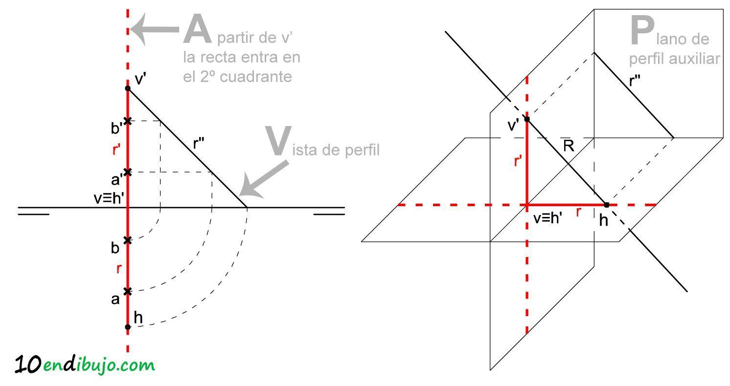 Dibujo Tecnico Bachillerato Recta De Perfil Tecnicas De Dibujo Dibujo Tecnico Bachillerato Ejercicios De Dibujo