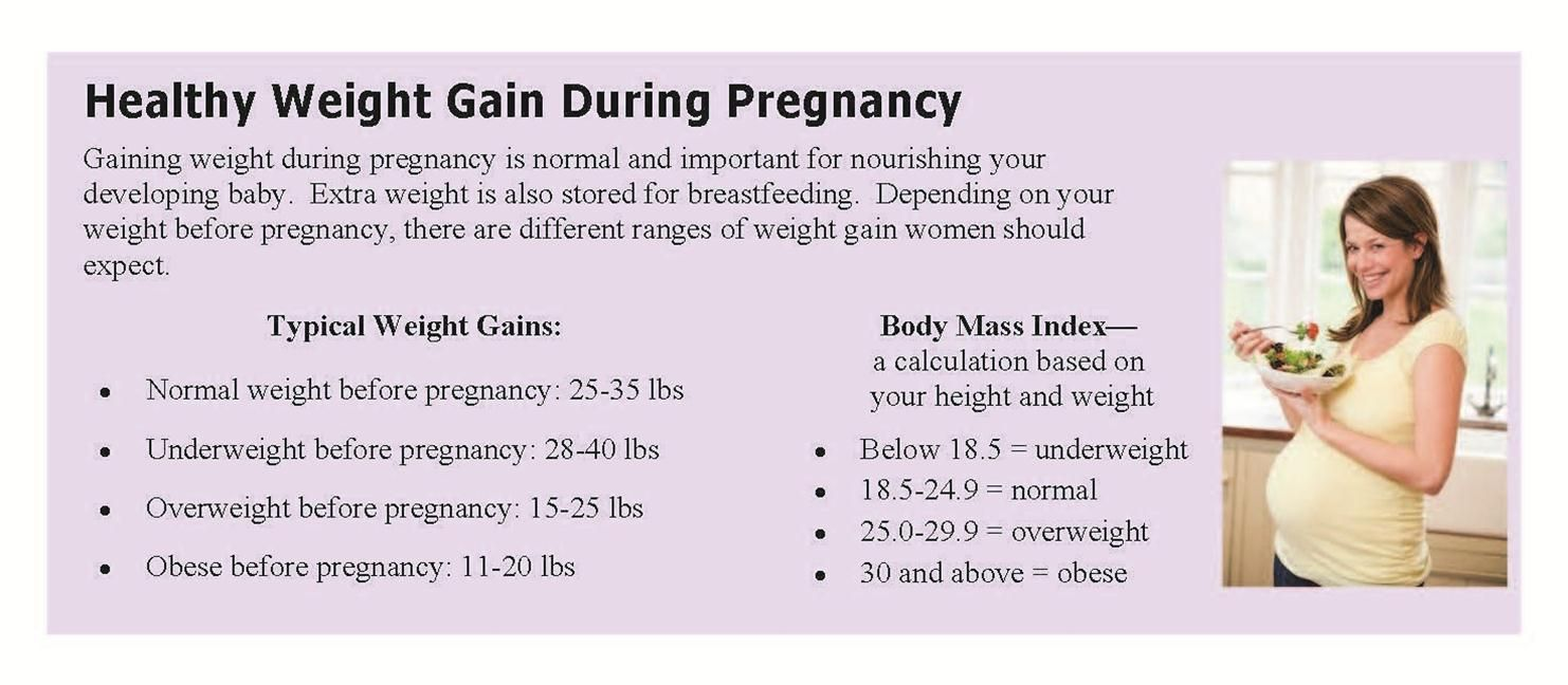 Healthy weight gain during pregnancy mother care pregnancy health tips ccuart Images