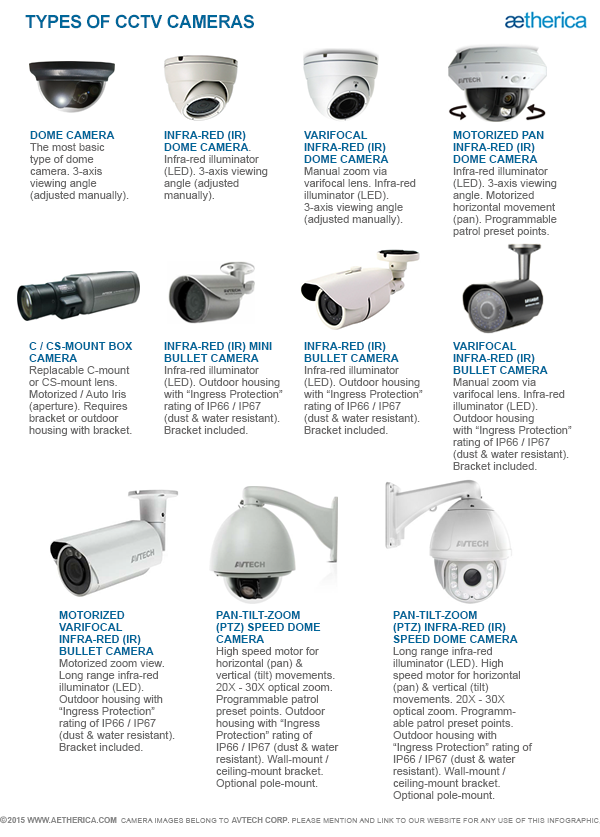 mercial Security Camera System Wiring Diagram in addition Security Camera 47546 Wiring Diagram furthermore Smart Street Light also Home Alarm Wiring in addition Wireless Security Camera Installation Diagram. on home security camera systems schematics