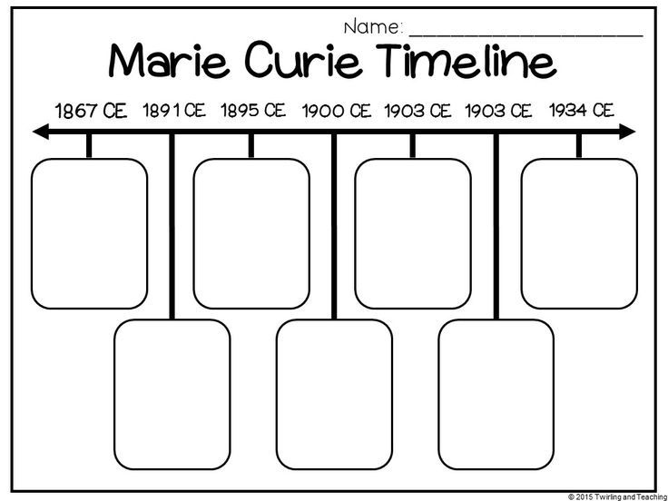 Marie Curie Biography Pack (Womenu0027s History) Marie curie - sample biography timeline