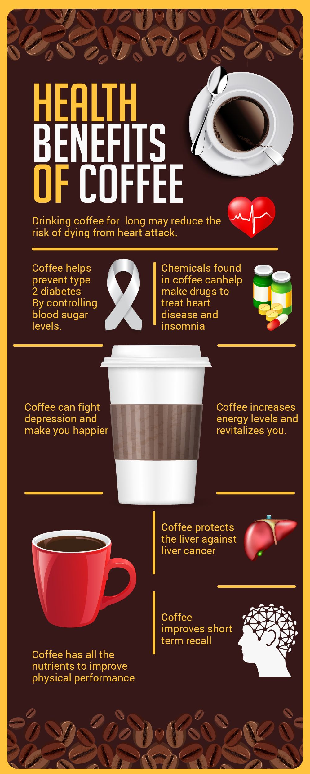 For Decades Coffee Has Caused A Stir Over Health Matters With Some People Believing It Is Good For Health And Othe Coffee Health Benefits Sugar Disease Health