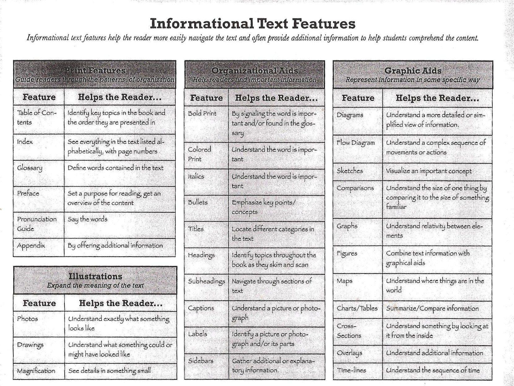 Nonfiction text features chart also reading la pinterest rh