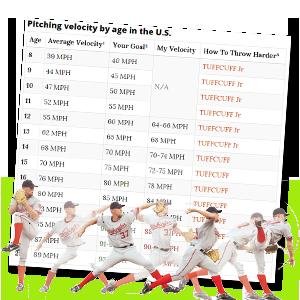 Baseball Pitching Velocity Chart Image  Baseball