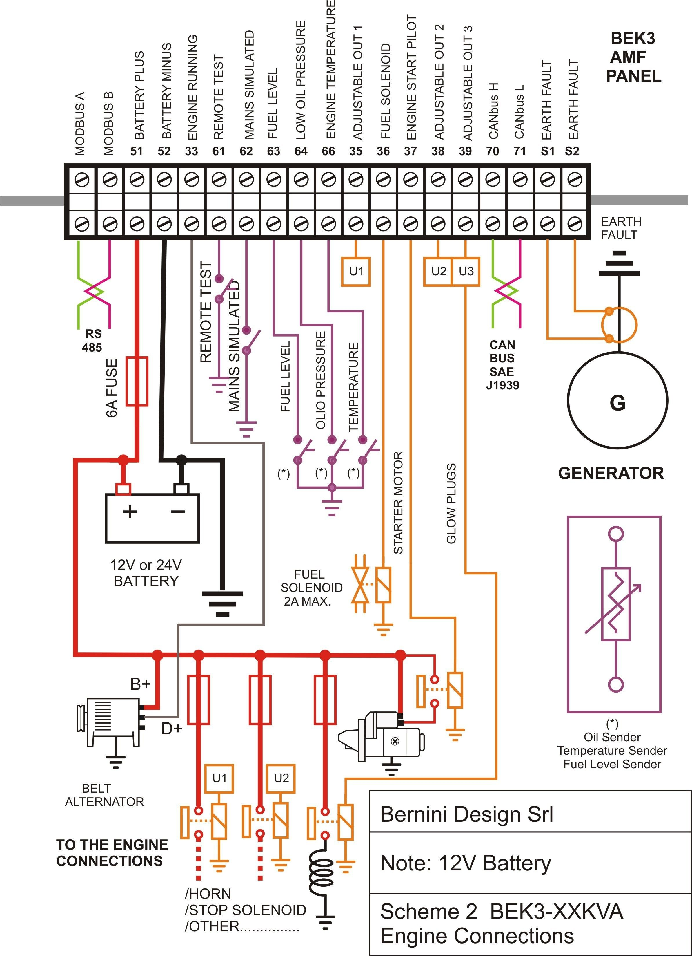 New Wiring Diagram For House Alarm System Diagram Diagramtemplate Diagramsample Control Quadro Elettrico