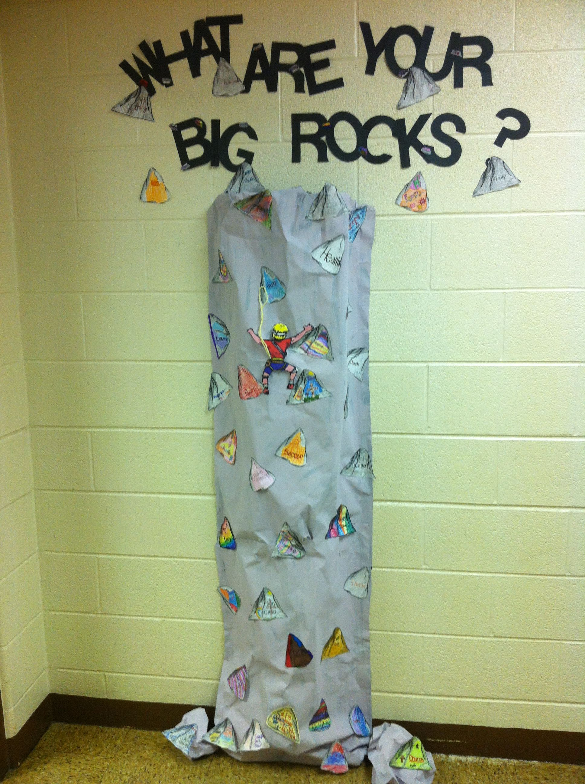 Putting First Things First Student S Big Rocks