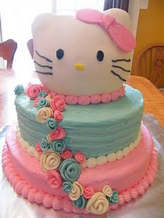 Hello kitty cake Cake ideas Pinterest Hello kitty cake Kitty