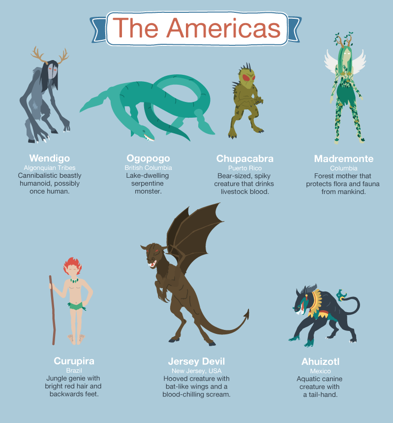 American Infographic - Mythical Creatures   American Mythology in