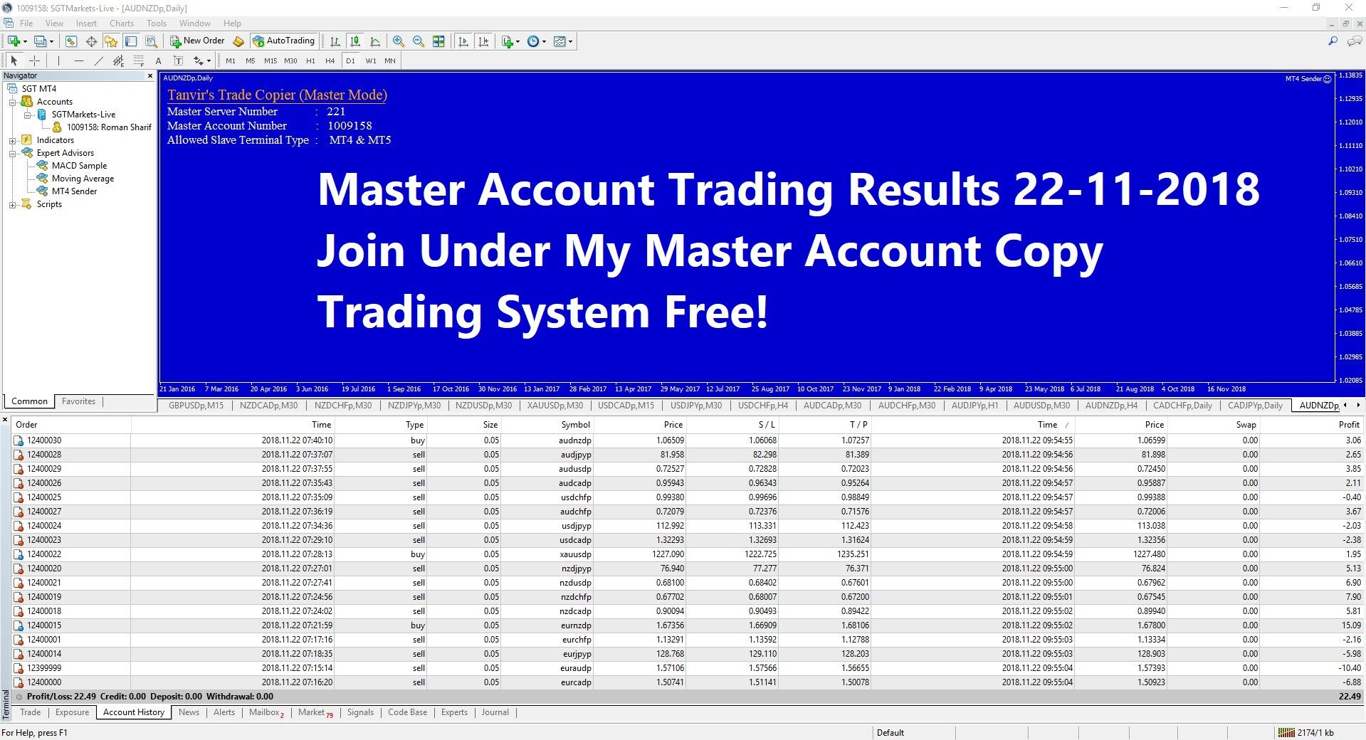 World Top 8 Forex Broker S Reviews Compare Fx Forex