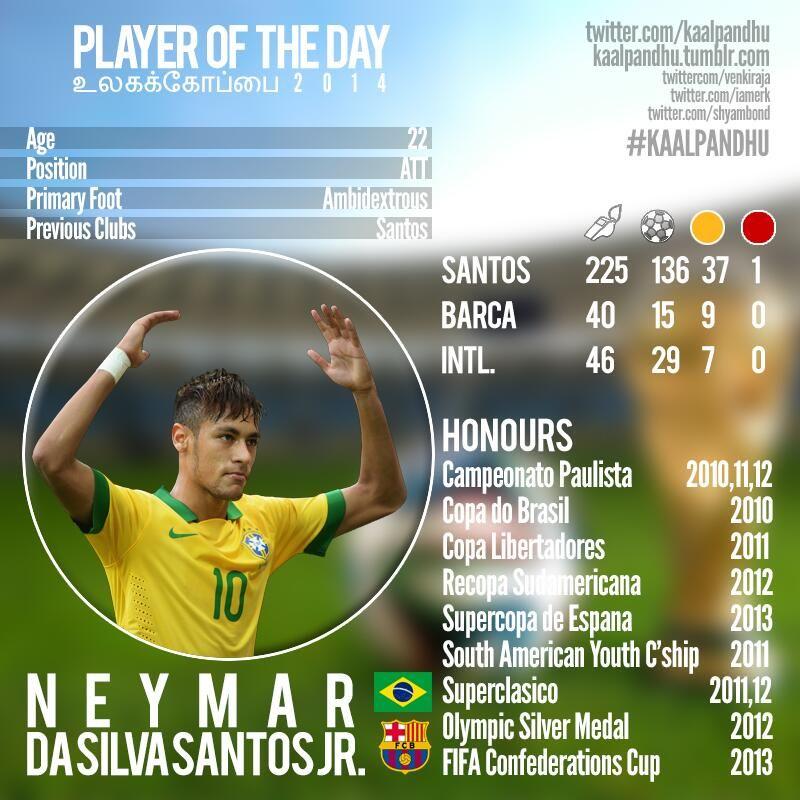 #Brazil #Barcelona #UlagaKoppai #WorldCup2014 #Infographic #RoadToWorldCup