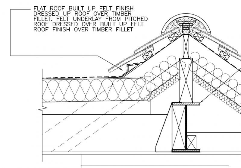 Image result for uk pitched roof construction detail