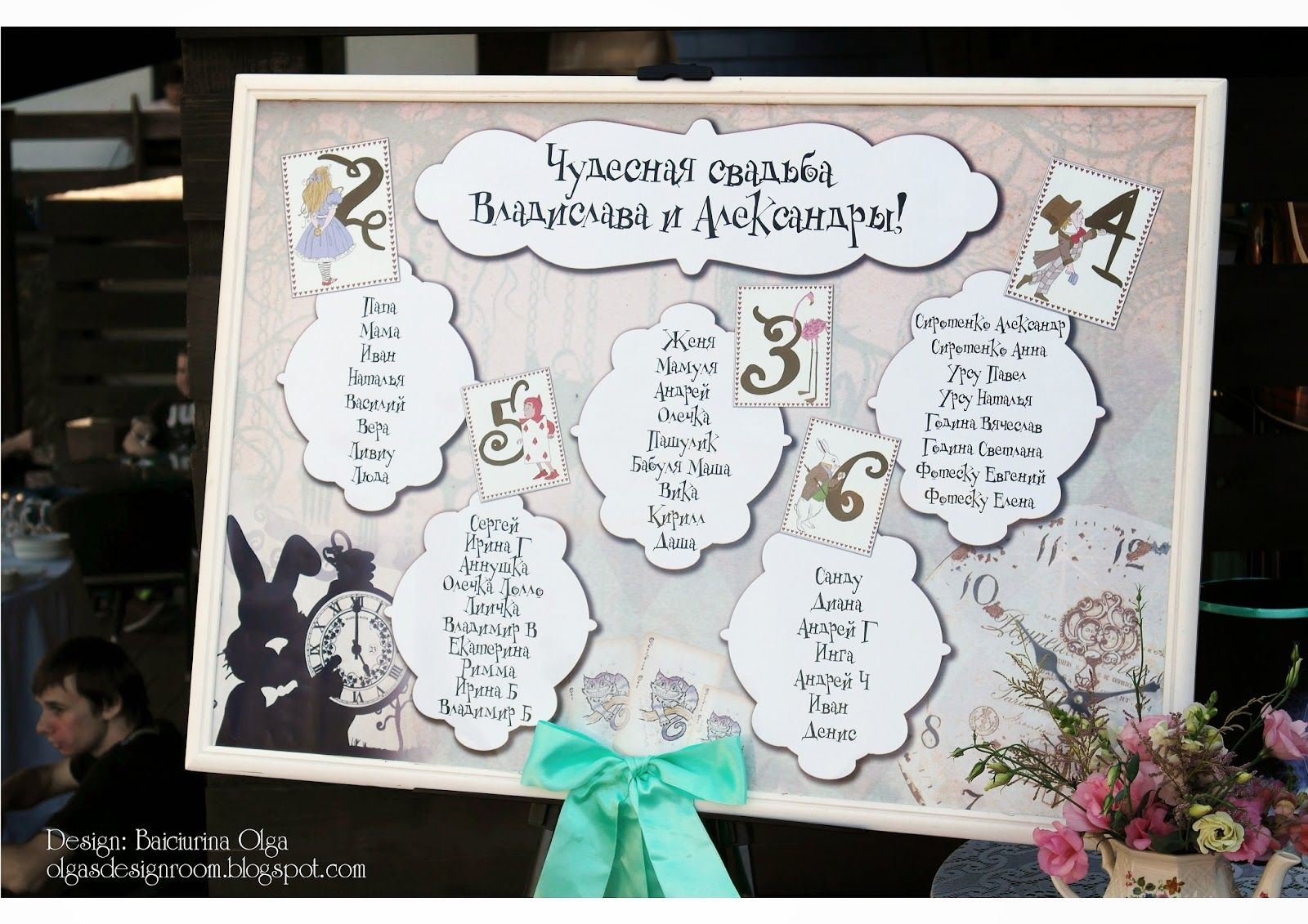 Baiciurina Olga\'s Design Room: Alice in Wonderland wedding theme ...