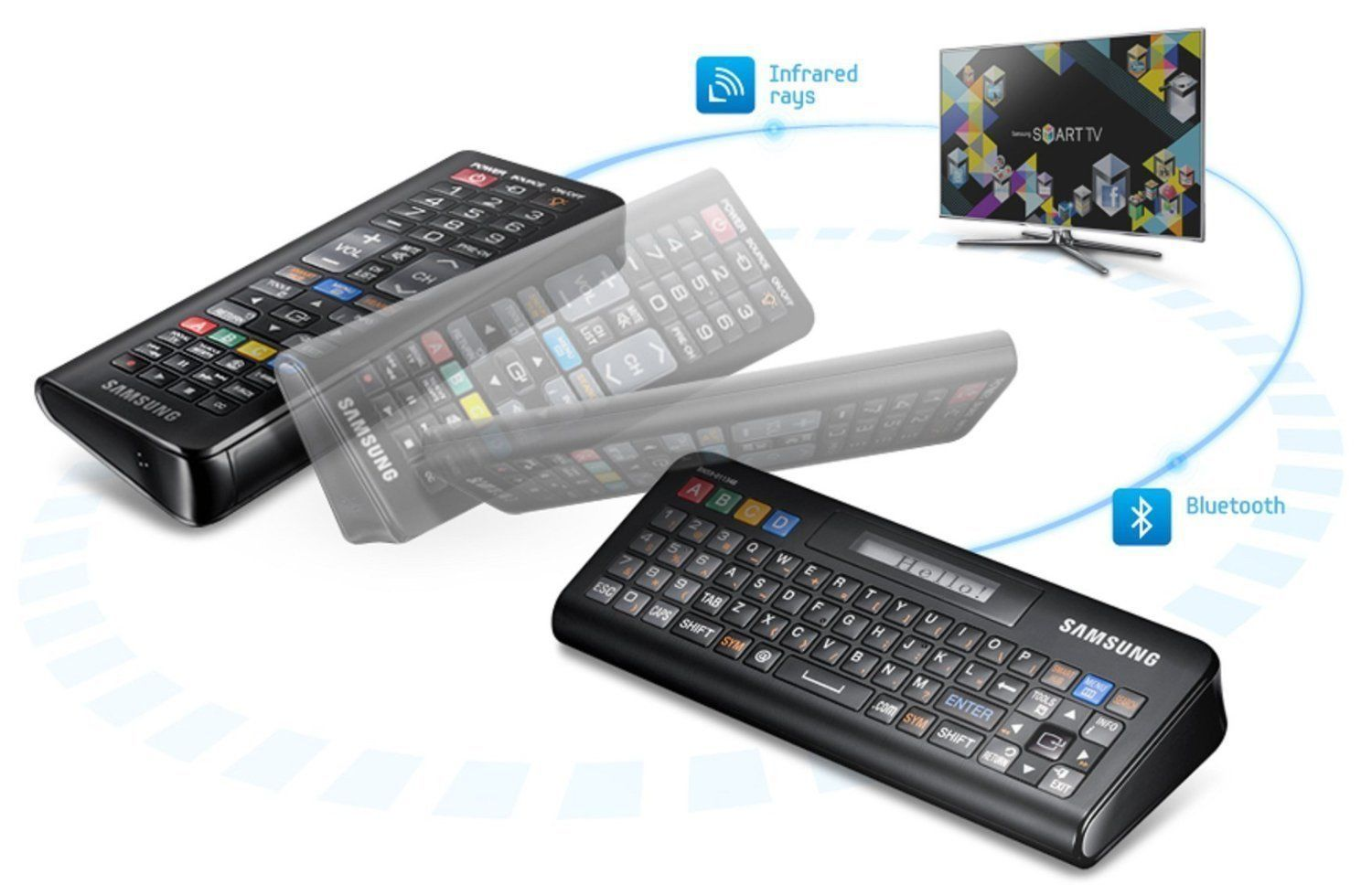SAMSUNG SMART 2 in1 QWERTY REMOTE CONTROL FOR SAMSUNG