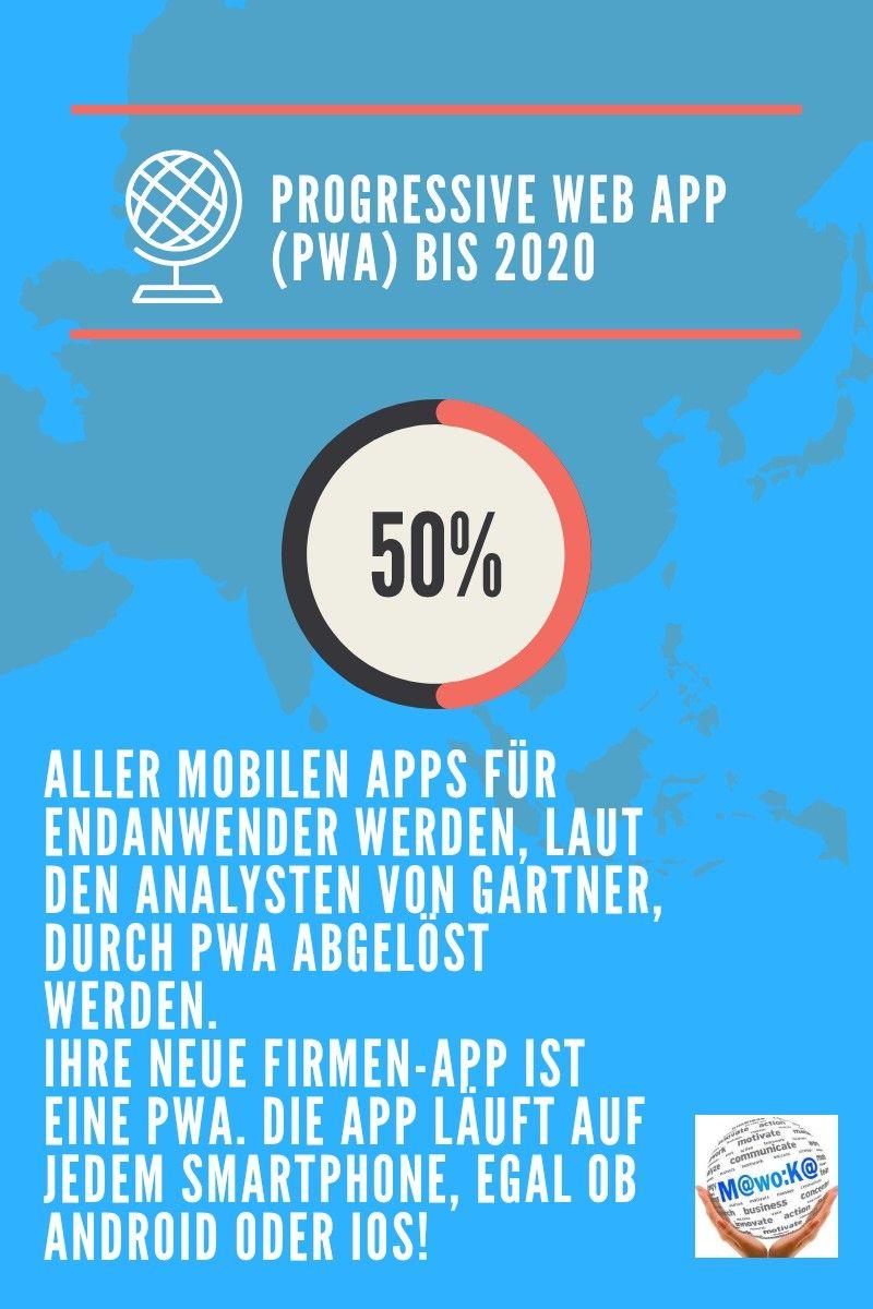 Bis 2020 werden alle Apps für Endanwender bereits zur