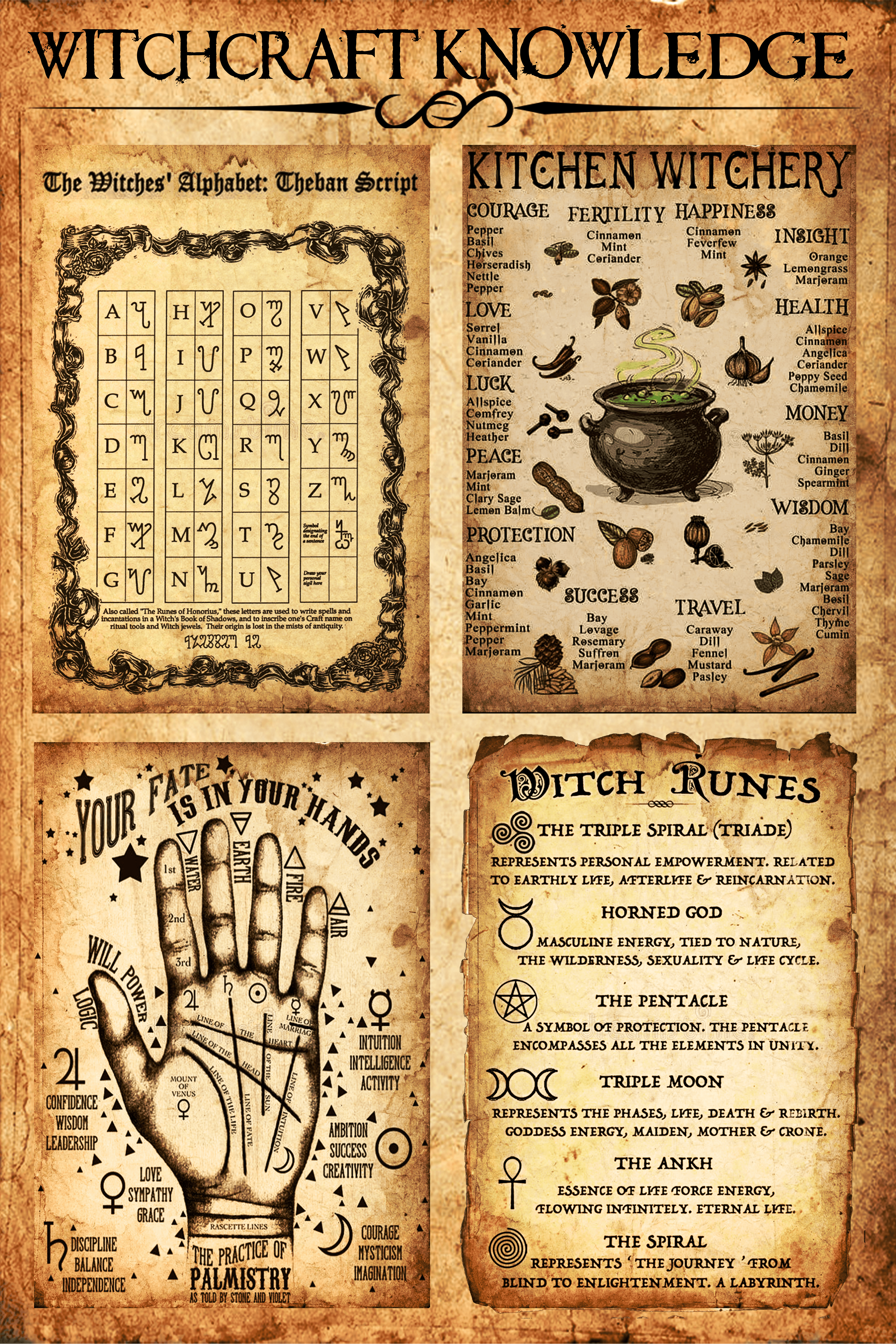Witchcraft Knowledge - Kitchen Witchery - Fate in Hand - Witch Runes - All About Wicca