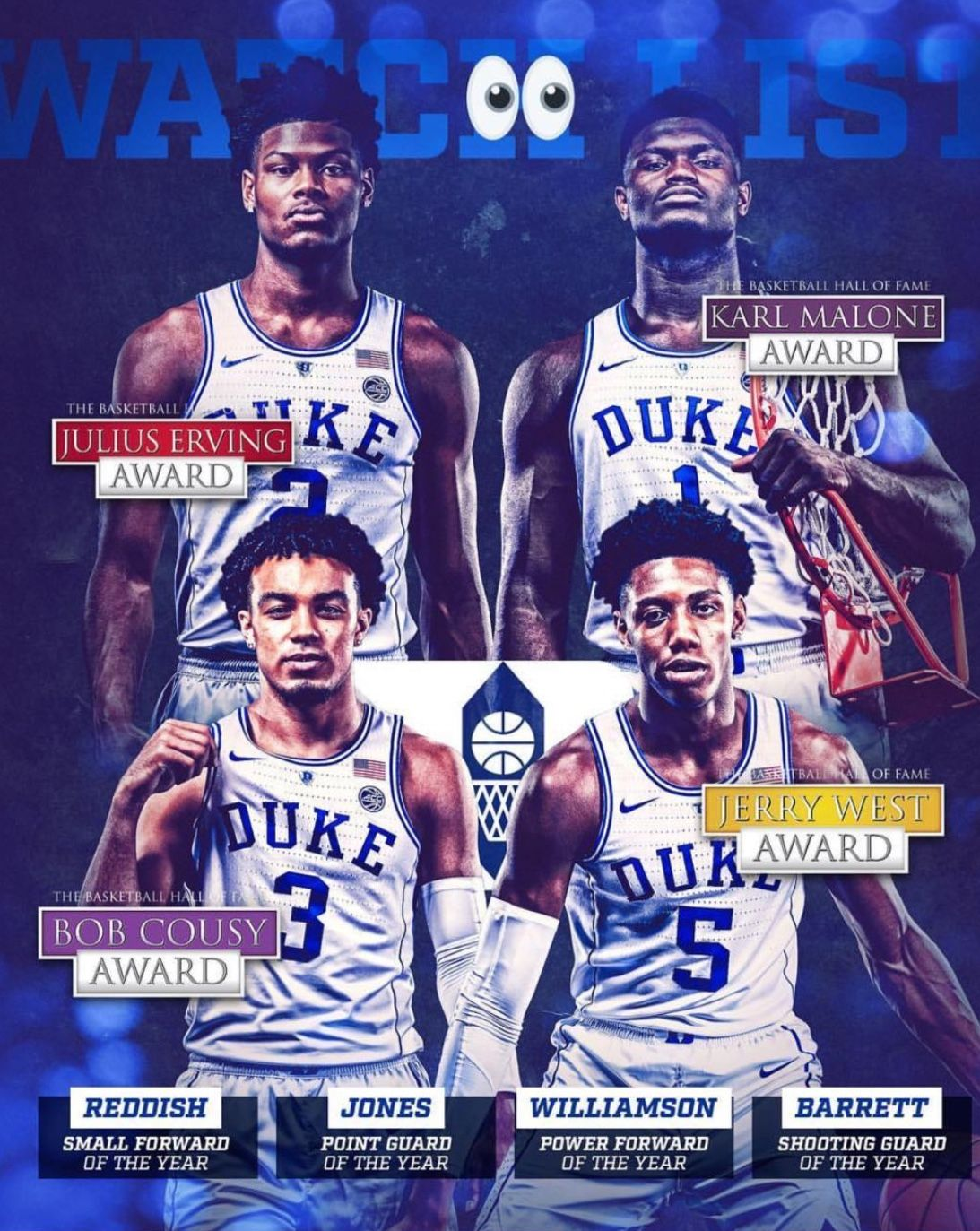 201819 Duke Basketball Watch List