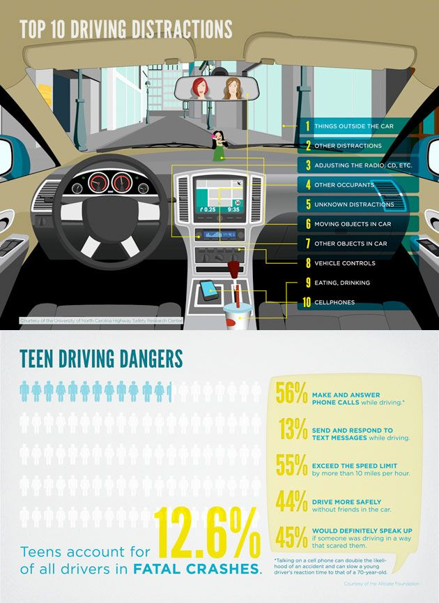 Pin On Car And Motor Infographics