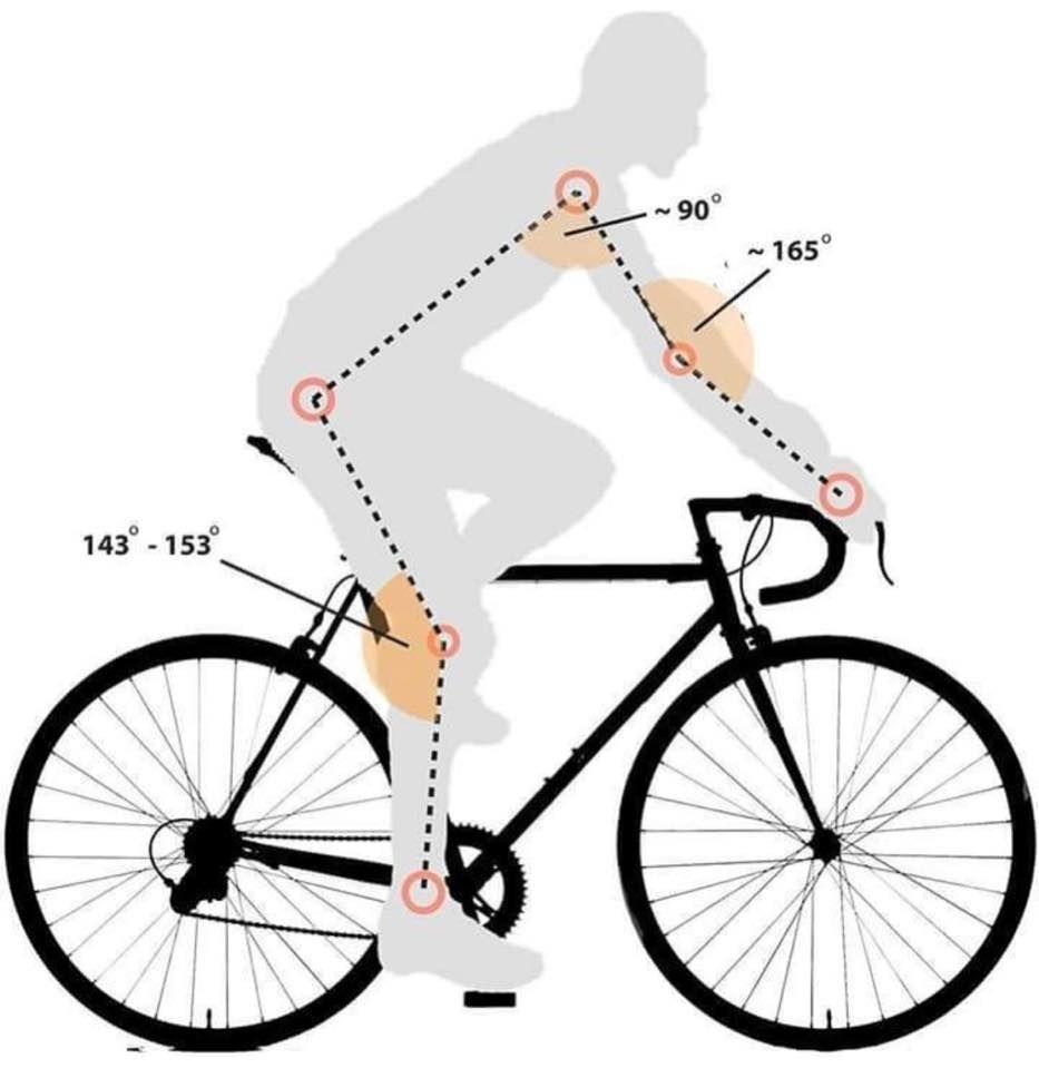 Cycling Geometry Credit Bike Man Official Bike Training