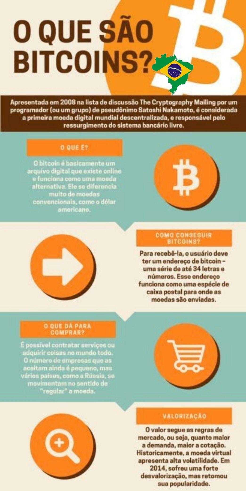è bitcoin commercio sicuro