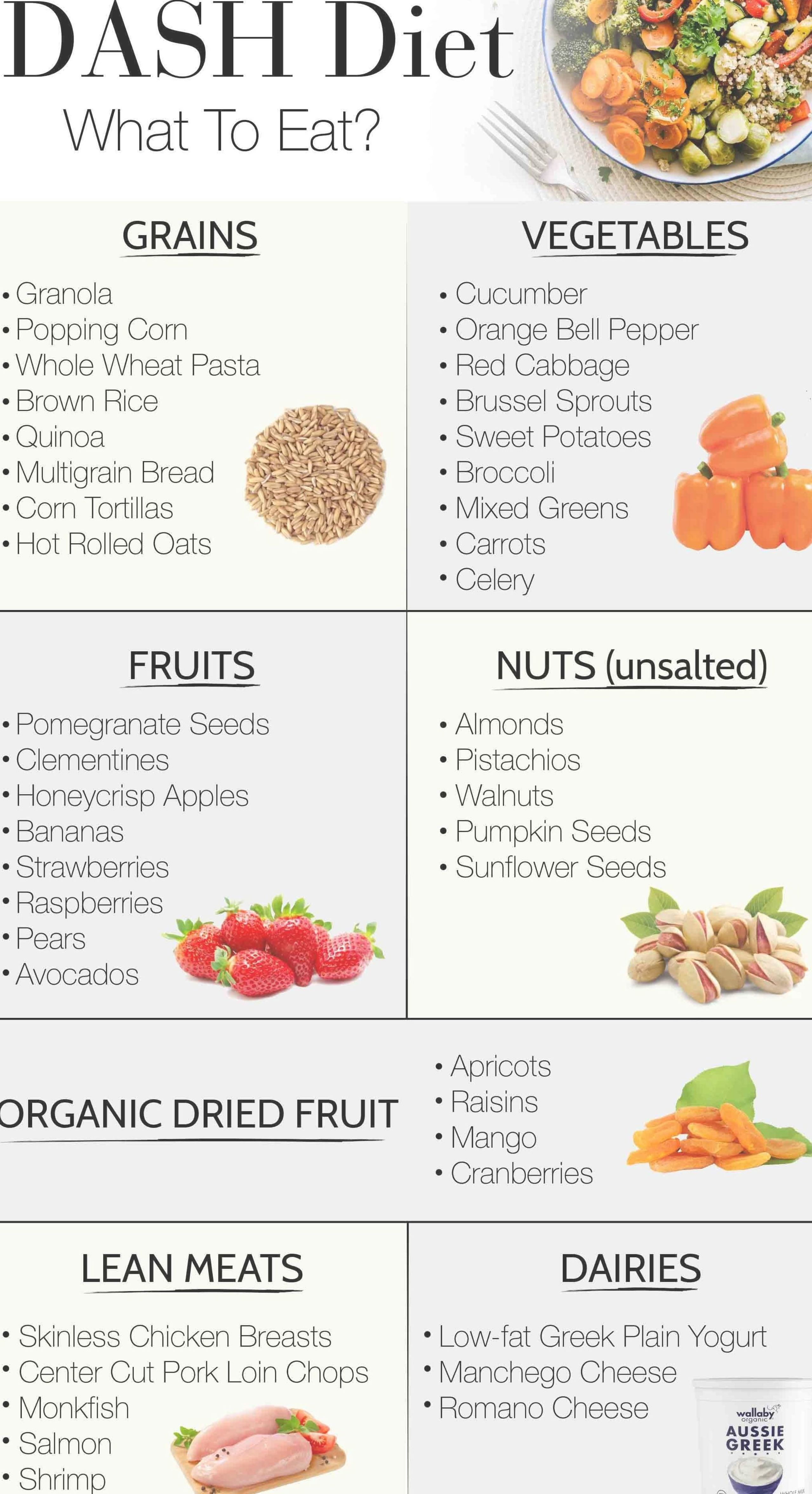 which diet is better dash or mediterranean