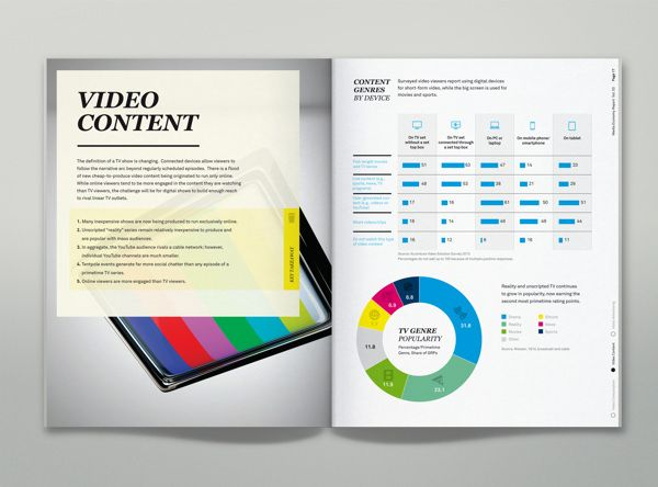 IPG Media Economy Report Vol.3 by Martin Oberhäuser found on behance.net