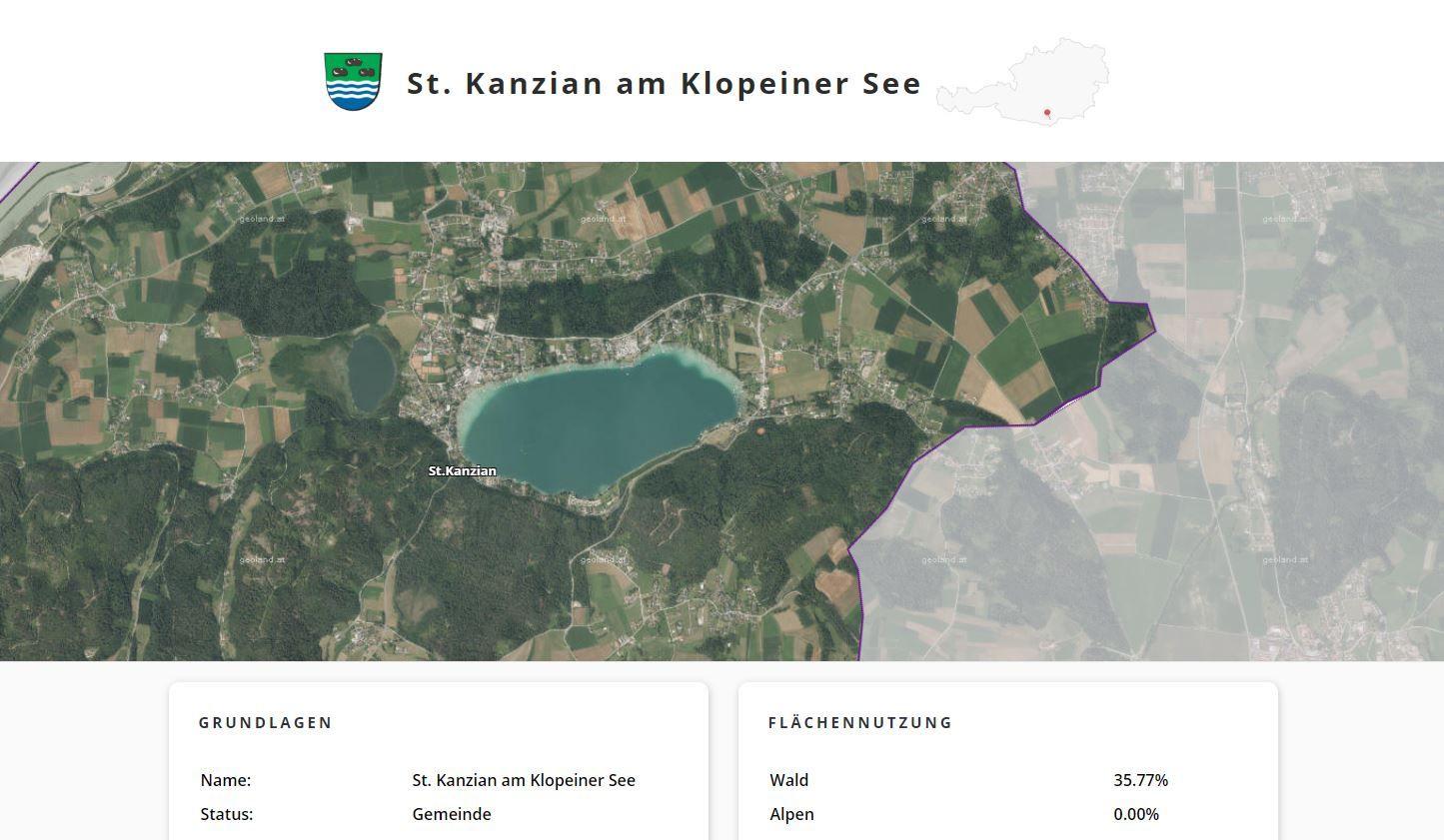 Rennrad- und Triathloncamp 21. bis 24. Mai 2020 - Klopeiner
