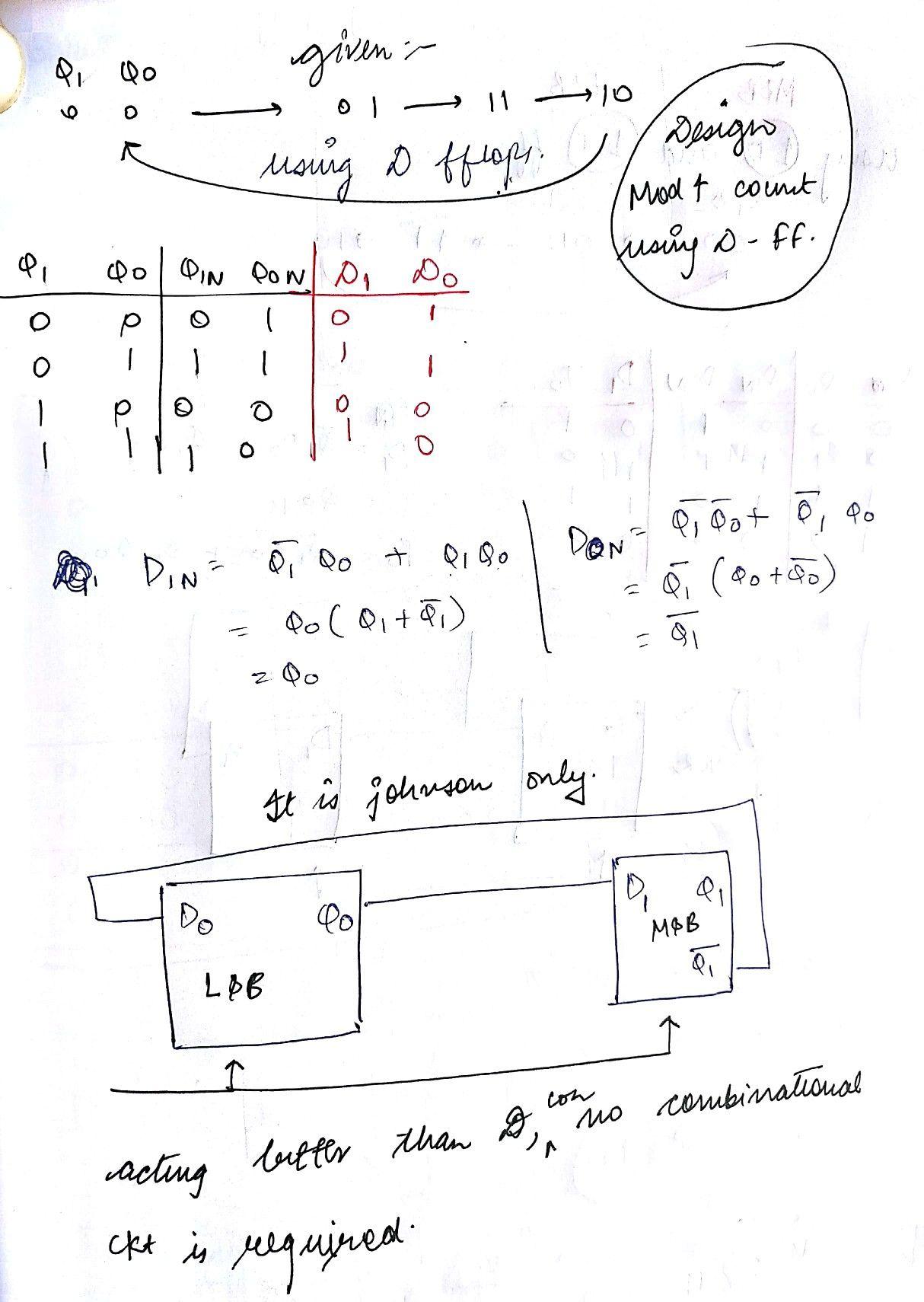 Design Math Logic Design