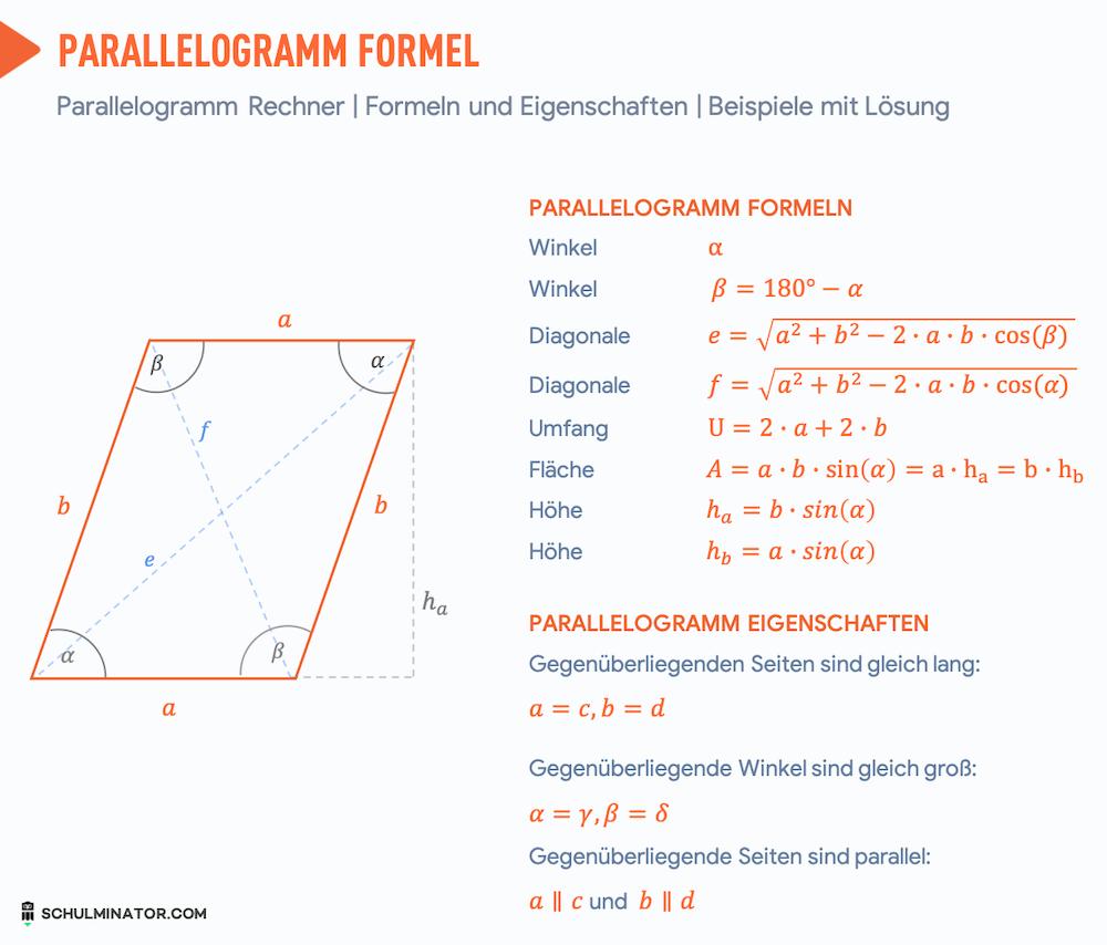 parallelogramm rechner parallelogramm formel fl che. Black Bedroom Furniture Sets. Home Design Ideas