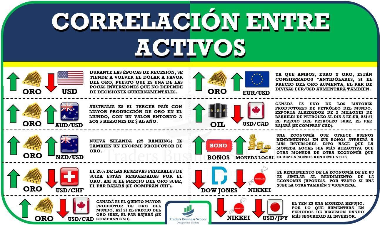 Pin De Wilbert Ortiz En Trading Fan Mercado De Valores Finanzas