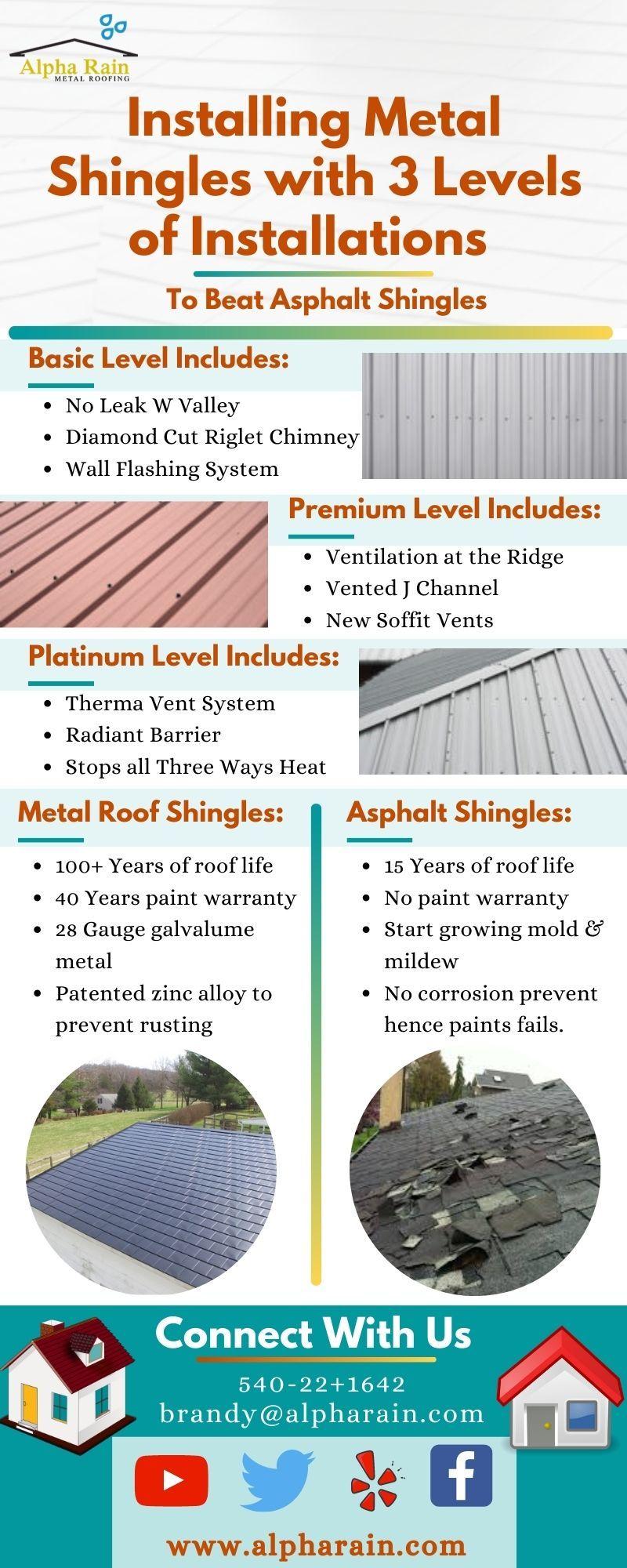Metal Roof Shingles At A Price Of Regular Asphalt Shingles In 2020 Metal Shingle Roof Metal Roofing Systems Metal Roof